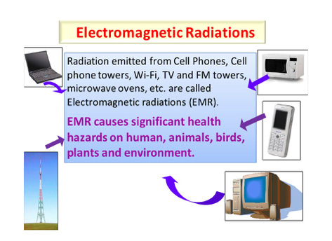 electromagnetic-radiations